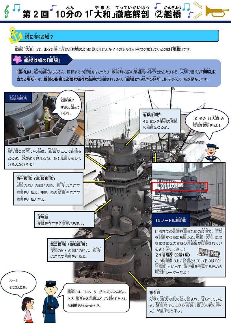 10分の1戦艦「大和」徹底解剖(艦橋)